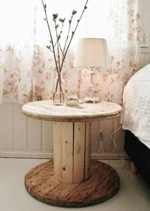 Table de nuit originale for Table de nuit bois