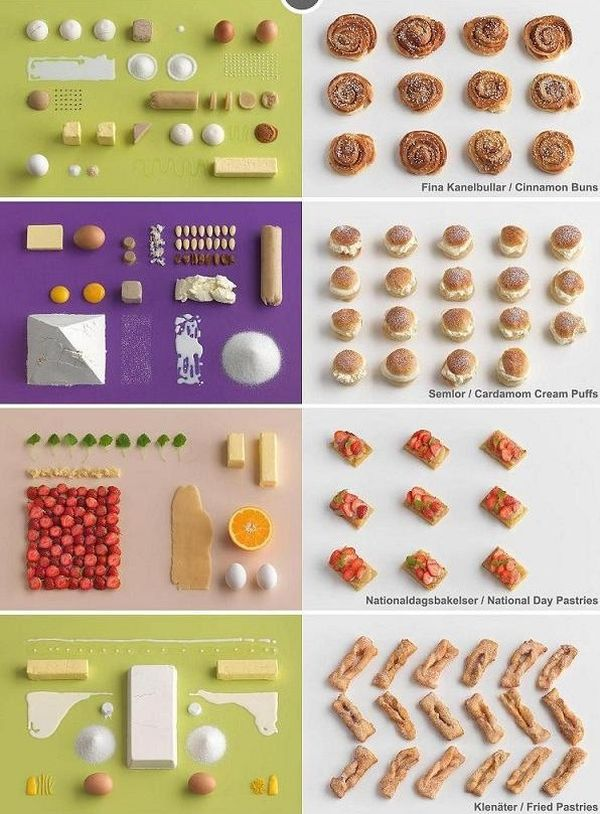 ikea food styling