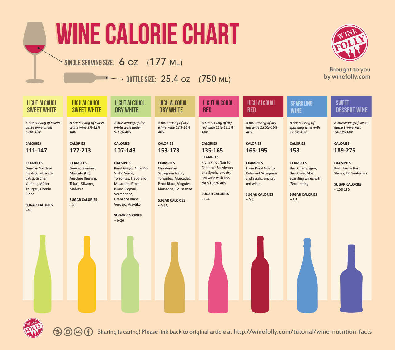 wine-nutrition-facts-calorie-chart1