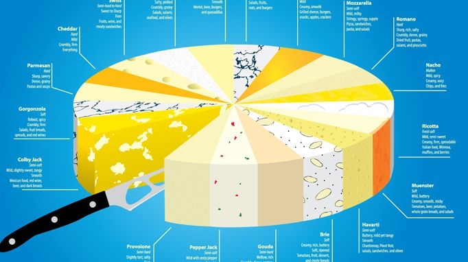 cheese-infography2